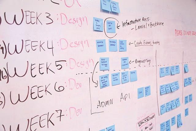 white board strategy work flow diagram