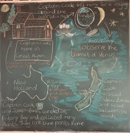 Vista chalk board with information on Captain Cooks voyages